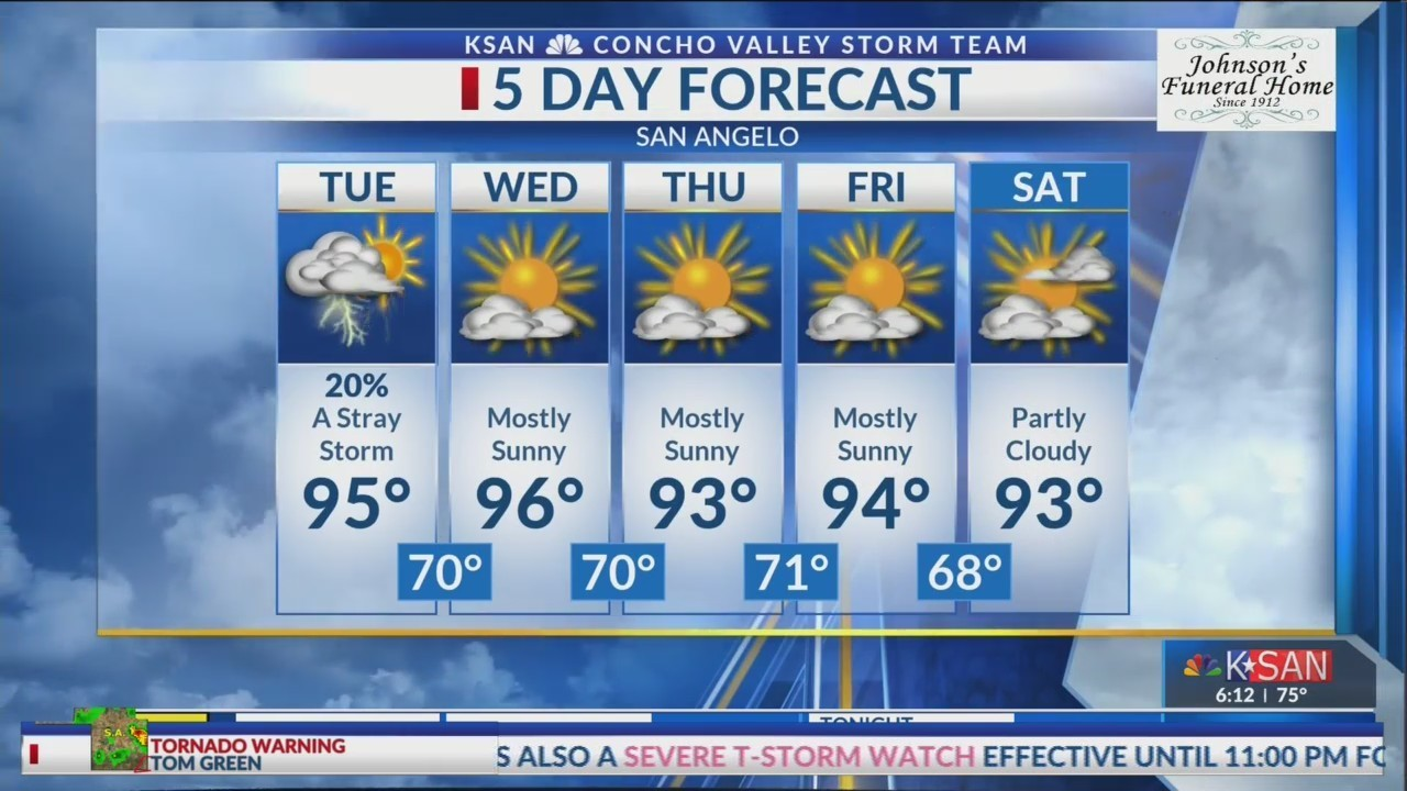 KSAN Storm Team Daily Forecast Update - Monday June 24, 2019